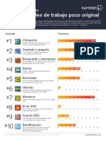 Infografia_Prevencion_de_Plagio