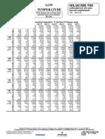 4DL3.pdf