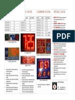 Autolite Digital Clocks