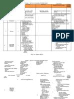 Portfolio Grading Rubric 2.docx