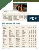 2006 Survey