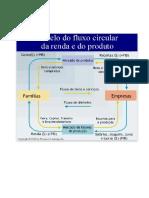 Fluxo Circular