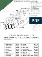 Formulas de Calculo de Voladuras en Banc