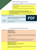 Majlis Graduasi Dan Kecemerlangan 2016 (Teks Pengacara Majlis)