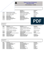 tabelatitulos.pdf
