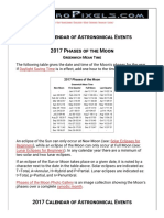2017 Calendar of Astronomical Events ( Greenwich Mean Time )