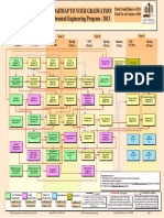 2013-9-30-Chemical_Engineering_Road_Map_2013.pdf