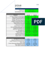 7 Measures of Performance in Lean KPI Tool AdaptiveBMS