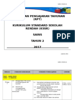 RPT SN THN 2