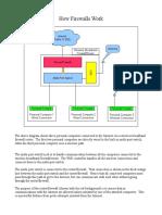 How Firewalls Work in WAN