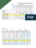 2015 Kpi2016 Tapak Pengiraan Sk.timbang