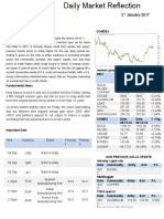 Commodity Premium Report 2nd Jan 2017