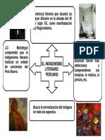 INDIGENISMO - MAPAS - 9.pdf