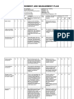 Example Risk Management Plan WRAC