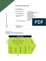 kennisportfolio administratieve organisatie
