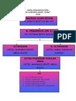 CARTA ORGANISASI PAFA.docx