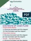 Unit III Cash Flow