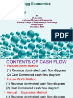 Unit III Cash Flow