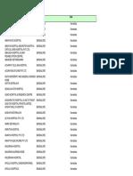 Hospitals List