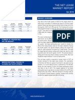 Net Lease Market Research Report  Published by The Boulder Group