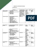 Baze de date Access.docx
