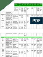 Rencana Kegiatan Penyuluhan Programa Bkppp 2015