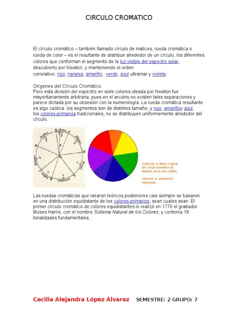 El Círculo Cromático