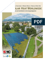 Solar Heat Worldwide Edition 2016