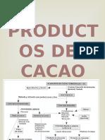 Productos Del Cacao