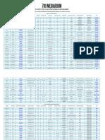 Tabla de Codecs Profesionales Video HD 4K
