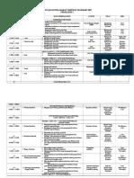 RPT GEO T2 2017.doc