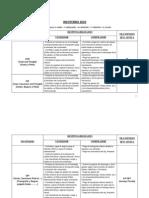 INCOTERMS - Responsabilidades Comprador-Vendedor