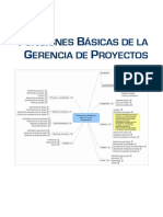 Fundamentos-Basicos Gerencia