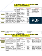 Contratos Típicos Mercantiles Regulados en El Código de Comercio