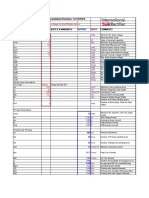 Magnetic design calculation sheet