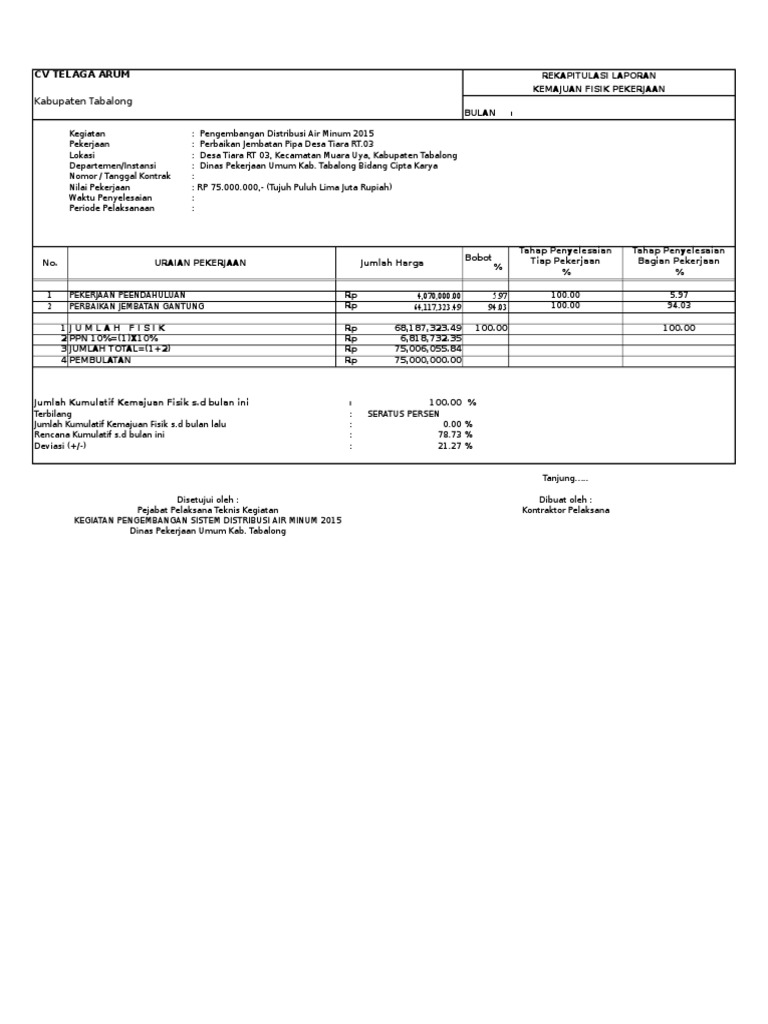 Contoh Laporan Konsultan Pengawas Xls