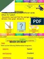 Distance-Time Graphs Grade D Lesson Complete