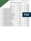 Entrada 3.3 Rendimiento Estudiantil Evaluacion Del Docente 2015-2016 (3º Lapso)