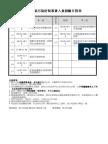 各類科考試時程表.docx