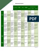 Quadro-dos-Modelos1.pdf