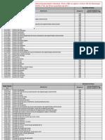 Tabela CNAE 2 2