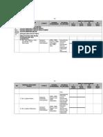 2. Lampiran III Indikasi Program Utama_55-100_transport_11Okt13.docx