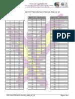 TEST PSICO01_SOL_WEB_OC_S2 (1) - copia.pdf
