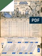 Volvo Automatic Transmission Diagnostic Chart