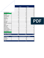 DACT SMAE F3 Distributivopersonal 20161109