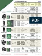 2016 Camera Comparison Chart