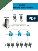 Lab_Asterisk.pdf