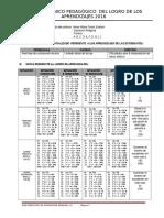 Informe Tecnico Pedagogico Final