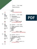 二年级华语教案(KSSR)