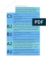 CEFR Levels Explained